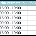 Map RS Sentra Medika Depok